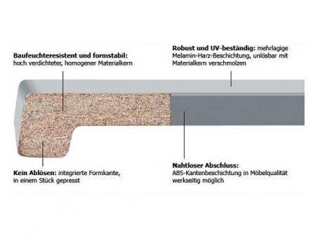 Werzalit exclusiv Fensterbank Dekorkollektion 150 mm - Heim-Baustoffe