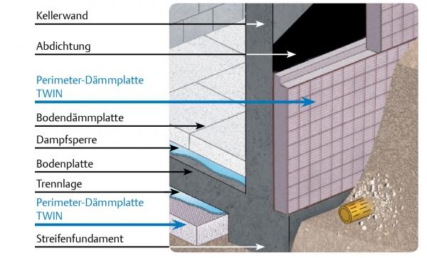 rygol perimeterd mmplatte twin 035 eps 160 mm heim baustoffe. Black Bedroom Furniture Sets. Home Design Ideas