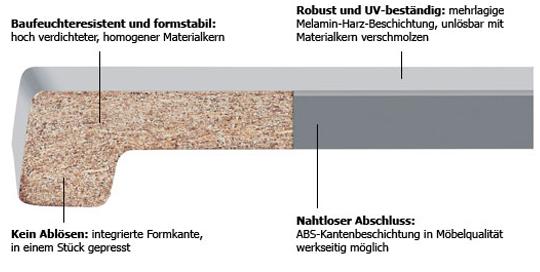 Werzalit exclusiv Fensterbank Uni und Holz 350 mm - Heim-Baustoffe